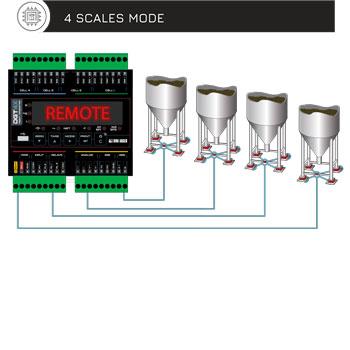 Indicateur de poids et trasmetteur dini DGT4X