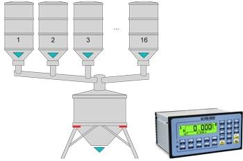 Logiciel de pesage dini e-batch